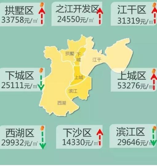 杭州城区地图房价_杭州主城区房价