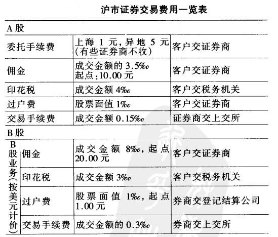 201800万元大骗局破灭记8年