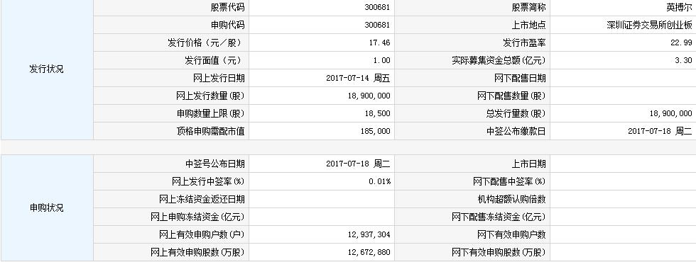 【新股中签号查询】新股英博尔(300681)中签号