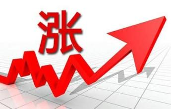 全球股市大涨原因