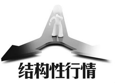 """冼鸿鹏:精选""""成长"""" 捕捉结构性机会"""